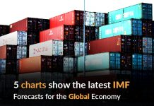 Charts show the latest forecasts of IMF about the global Economy
