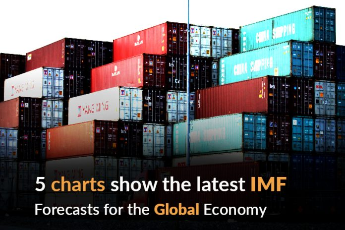 Charts show the IMF's latest forecasts about the Global Economy