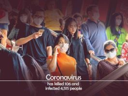 Coronavirus took a total of 106 lives and infected 4,515 People