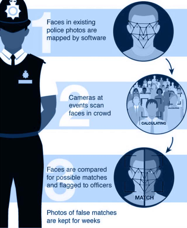EU to ban facial recognition for about five years