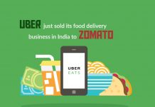 Uber just sold its Uber Eats in India to Zomato